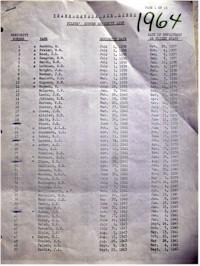 tmb tca pilots list