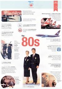 tmb remember when 1980