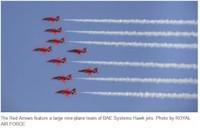 tmb red arrows aerobatic team
